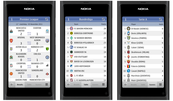 The Football App for Nokia N9